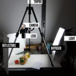 Thiết bị nhiếp ảnh thực phẩm thiết yếu