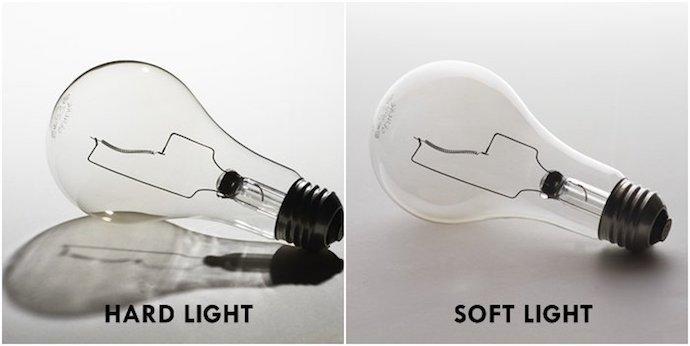 hard light và soft light