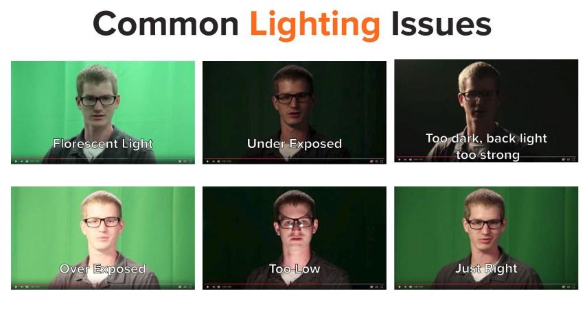 kỹ thuật ánh sáng quay phim