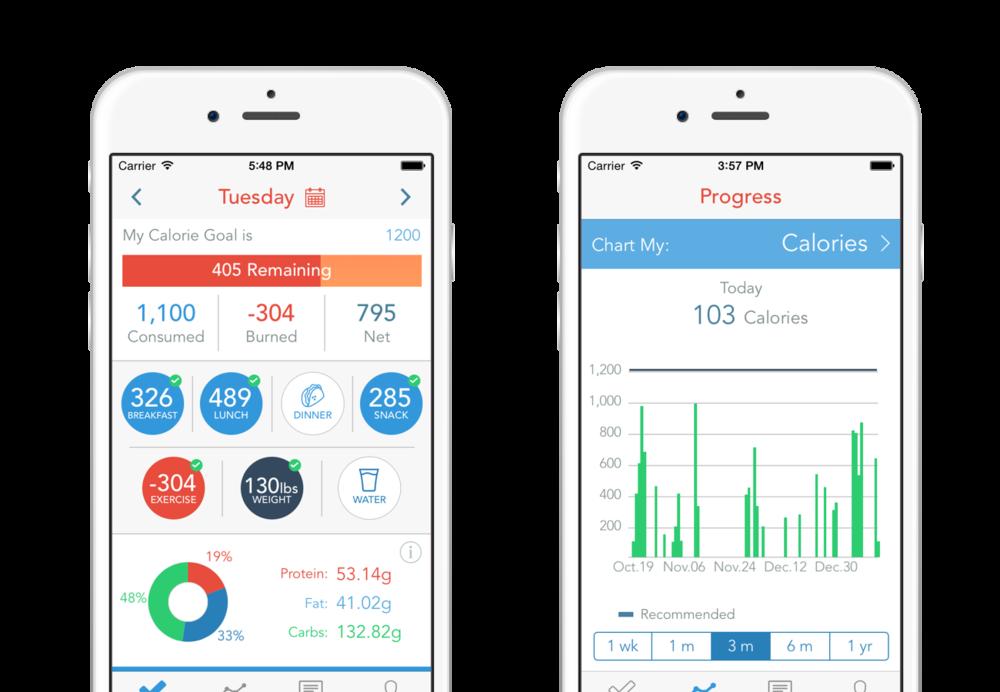 tính calo MyPlate Calorie Tracker