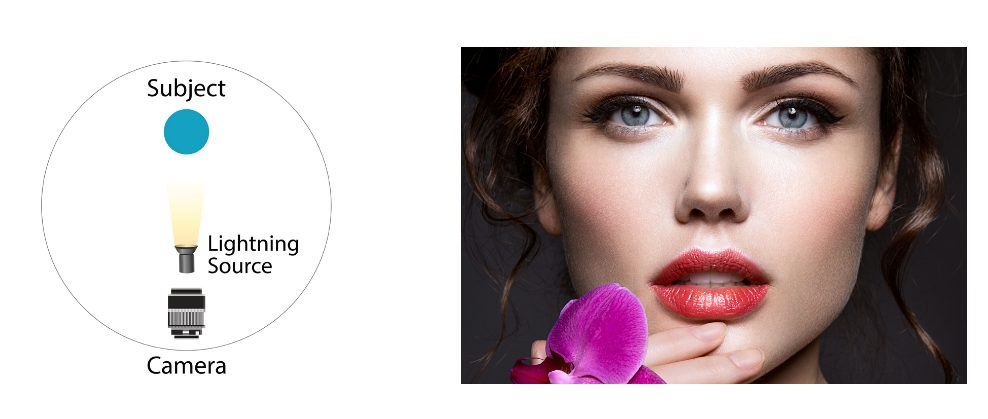 cách chụp ảnh beauty makeup